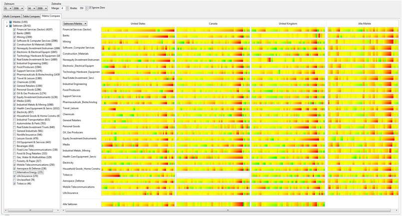 Visual Analytics.eu Nice Look