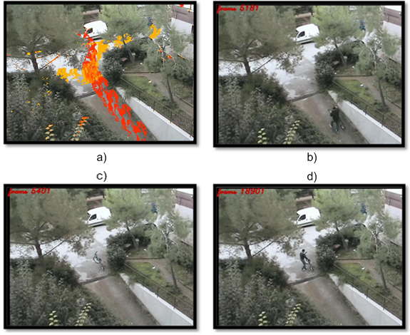 Video abstraction and anomalies detection for stationary cameras