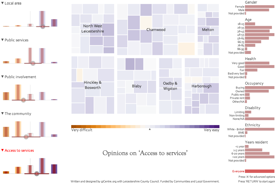How satisfied are the public with local services? Using data visualization to explore trends and engage citizens